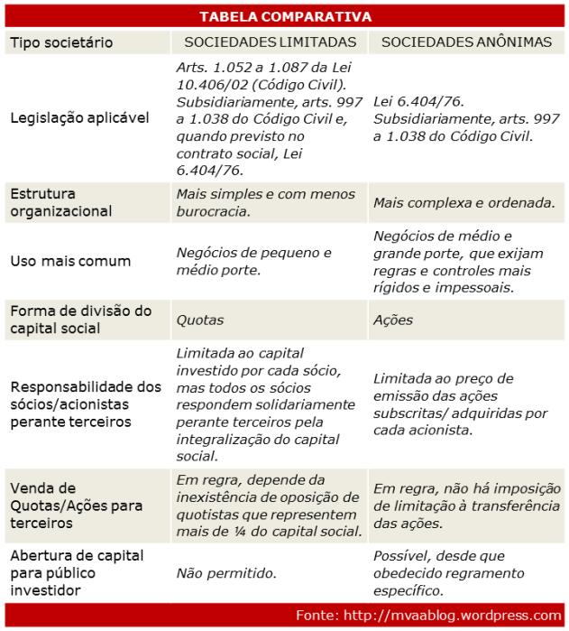 MVAAblog.tabela.post1
