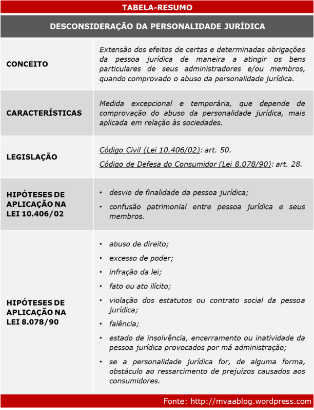 MVAAblog.tabela.post4