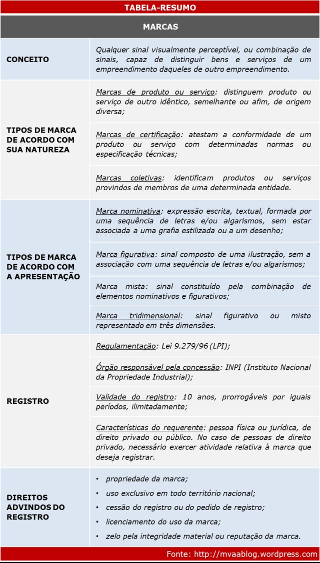 MVAAblog.tabela.post11
